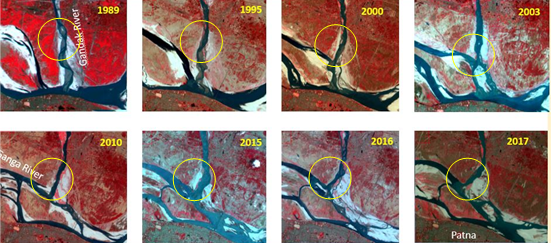 Figure-3: The Yearly Change in The River Course of Ganga and Gandak