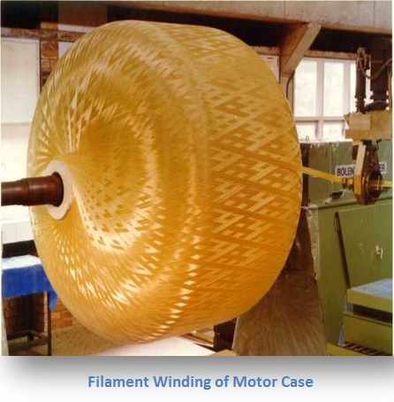 Filament Winding of Motor Case