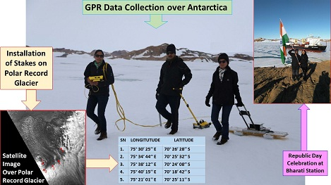 GPR Data Collection over Antarctica