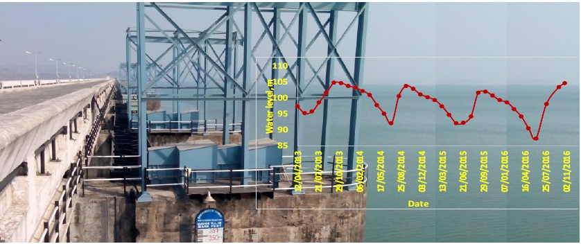 Altimeter Retrieved Reservoir Water Level Fluctuations over Ukai Dam