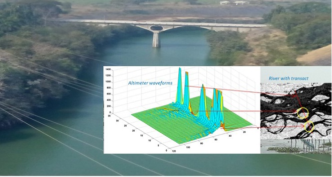 Altimeter Waveforms in a River Transact