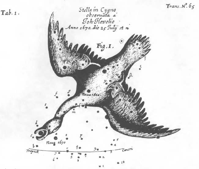 "Chart published by the astronomer Hevelius in 1670 of the Cygnus (the Swan) constellation with CK Vul being the star labeled ""a"" near the bottom left of the figure. It was described as ""a new star below the head of the Swan."""