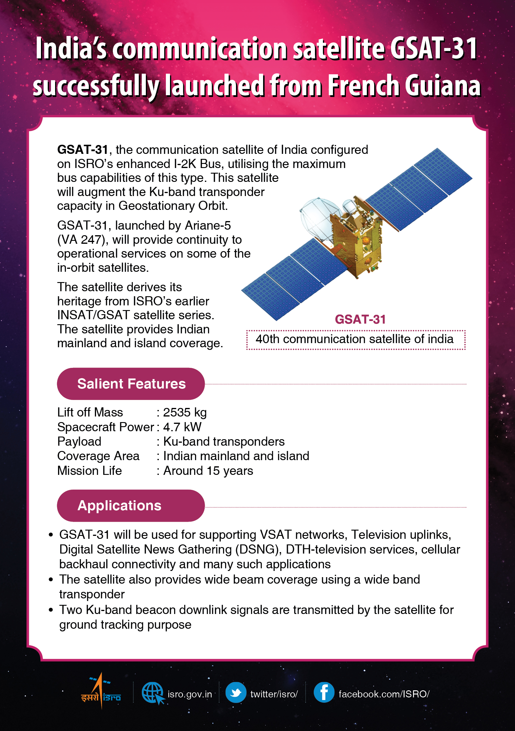 India's communication satellite GSAT-31 launched