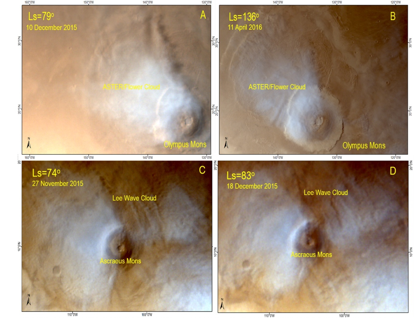 Fig: MCC-MOM observation of Fig.(A,B) ASTER/flower cloud over Olympus Mons, highest point on Mars; and Fig.(C,D) Lee-Wave clouds over Ascraeus Mons Mars