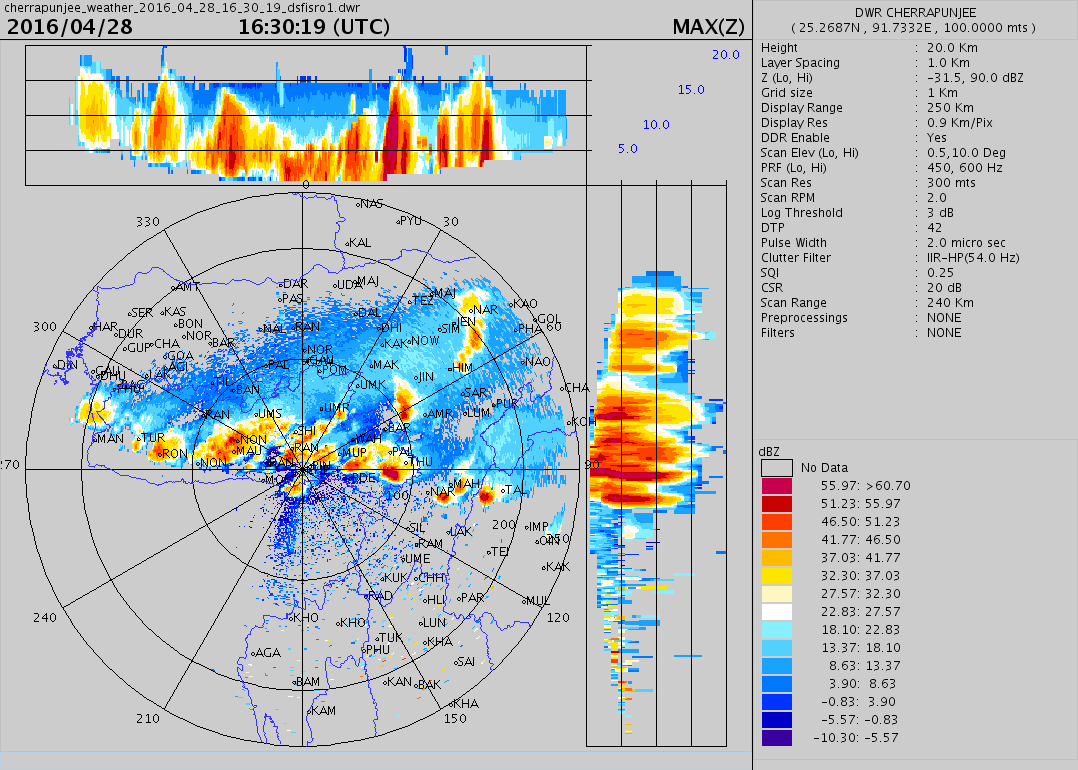 A squall line formed over Meghalaya, Southern Assam, and Manipur which is clearly identified using DWR data