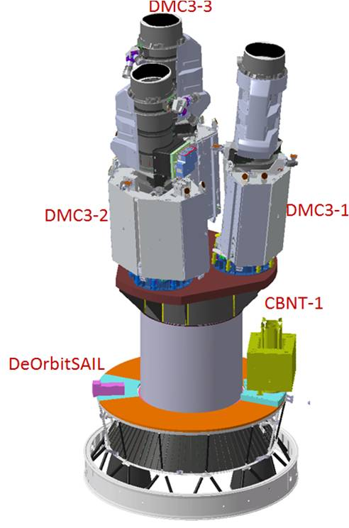 Satellites mounted on Launcher
