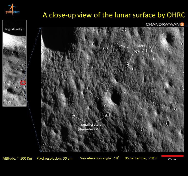 Chandrayaan2 - Images from the Orbiter High Resolution Camera