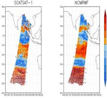 Comparison of Scatsat-1 and NCMRWF Forecast on October 3, 2016