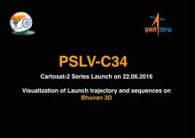 PSLV-C34 take-off video captured from Bhuvan visualisation application during the launch
